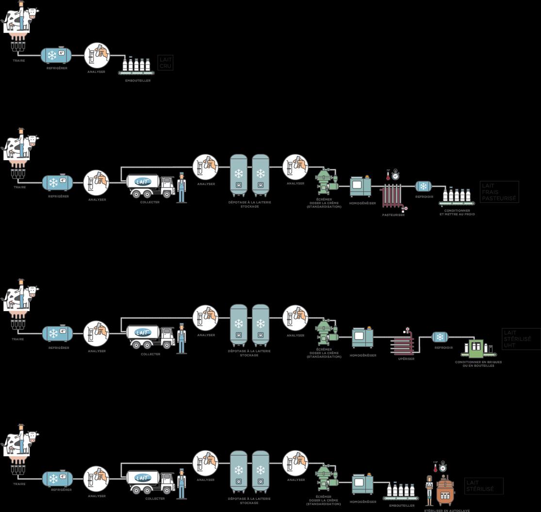 6-15-BIS-CIRCUIT-LAIT-UHT-MONTAGNE-LAITERIE-SLVA_retouche